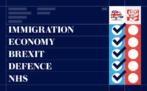 Tories_poll_Portal5-medium_trans_NvBQzQNjv4BqqVzuuqpFlyLIwiB6NTmJwfSVWeZ_vEN7c6bHu2jJnT8