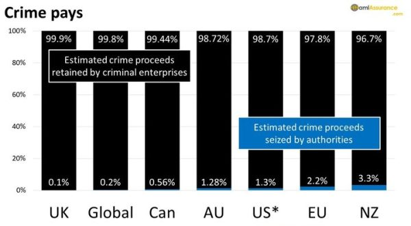 eight_col_Crime_pays_graph